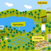 IDEAC convoca movimiento ambiental para dialogar Ley ordenamiento territorial